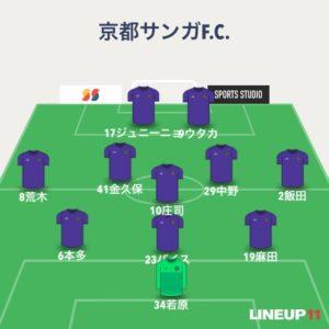 【京都サンガF.C.】2020年第11節水戸ホーリーホック戦【感想雑記】