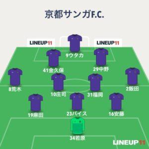 【京都サンガF.C.】2020年第14節松本山雅FC戦【感想】