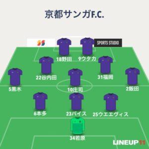 【京都サンガF.C.】2020年第21節栃木SC戦【観戦雑記】